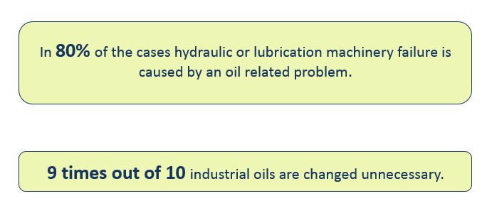 Oil related machine problems