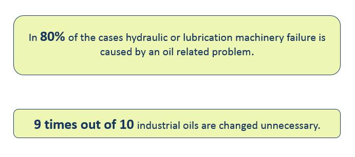 Naamloos21 Oil management